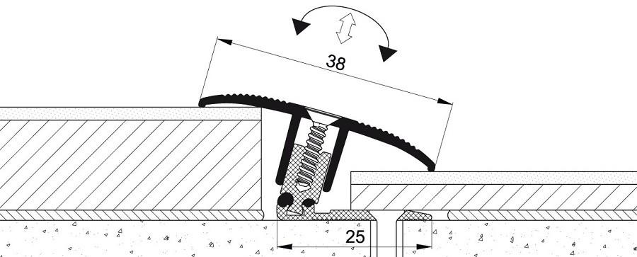 Anpassungsprofil Flexo Typ 302 von MEISTER