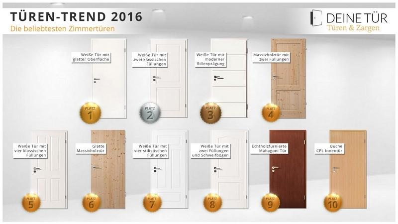 Grafik zu Top 10 Türen von 2016: Weiße Türen am beliebtesten
