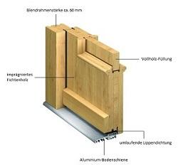 Aufbau einer Holzhaustür